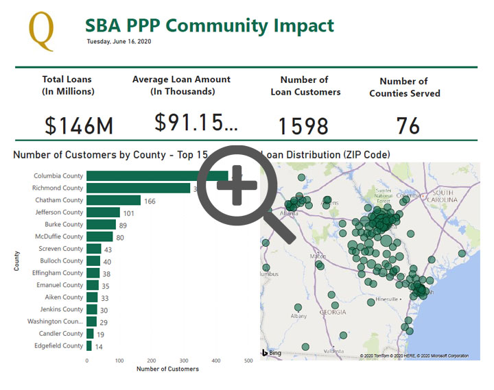 PPP Loan Summary Graphic